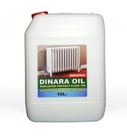 termor beograd dinara oil termofluid protect fluid solarpanel fluid